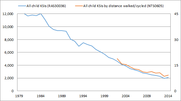 child-ksis-with-rate