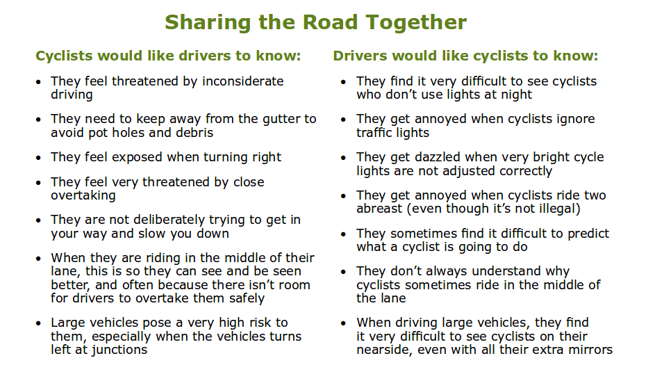rospa-sharing-the-road